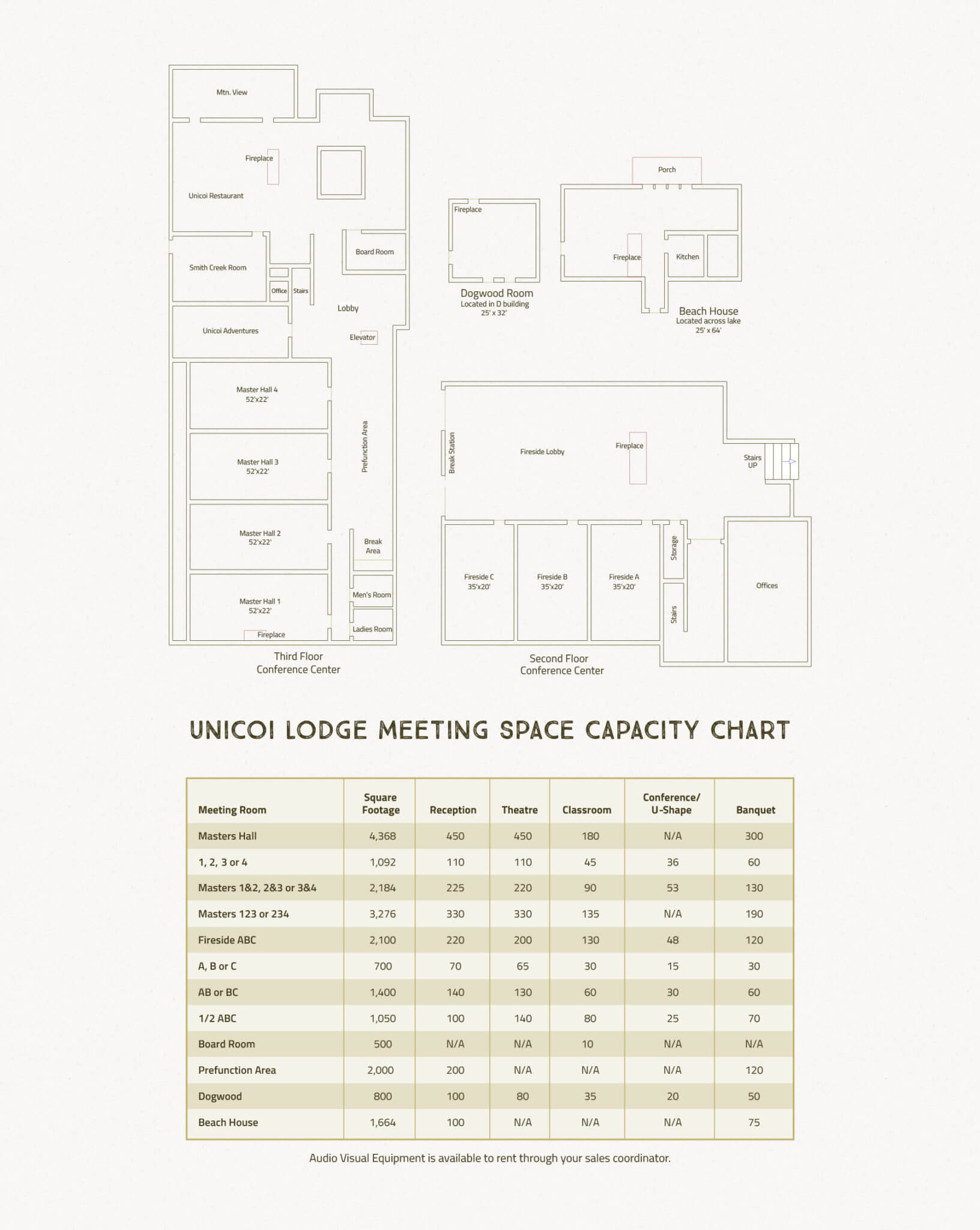 Unicoi Lodge Meeting Events Facilities Capacity Chart 2